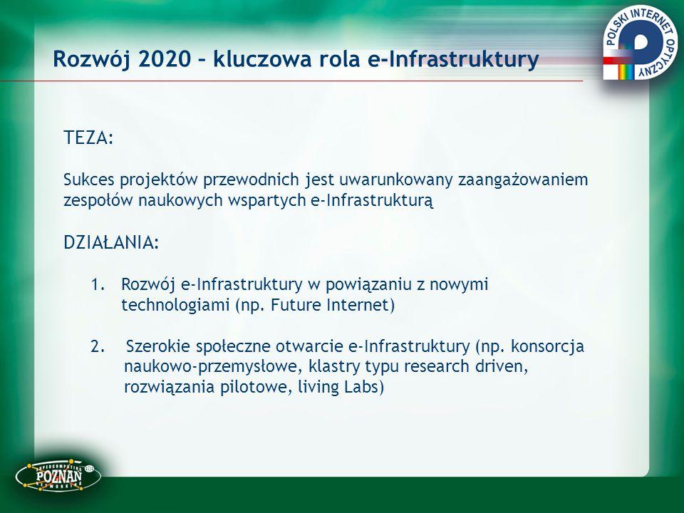 Rozwój 2020 – kluczowa rola e-Infrastruktury