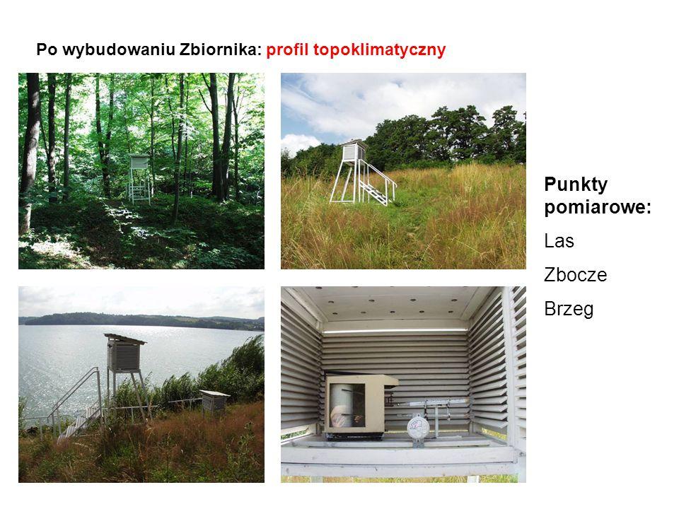 Punkty pomiarowe: Las Zbocze Brzeg