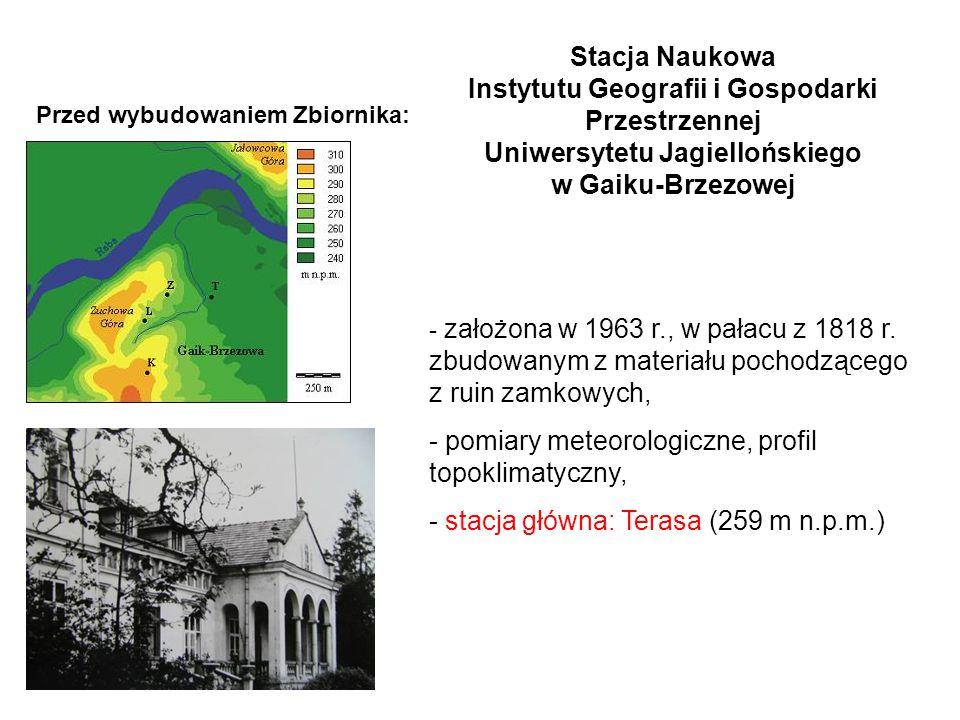pomiary meteorologiczne, profil topoklimatyczny,