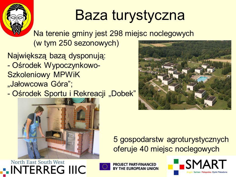 Baza turystyczna Na terenie gminy jest 298 miejsc noclegowych