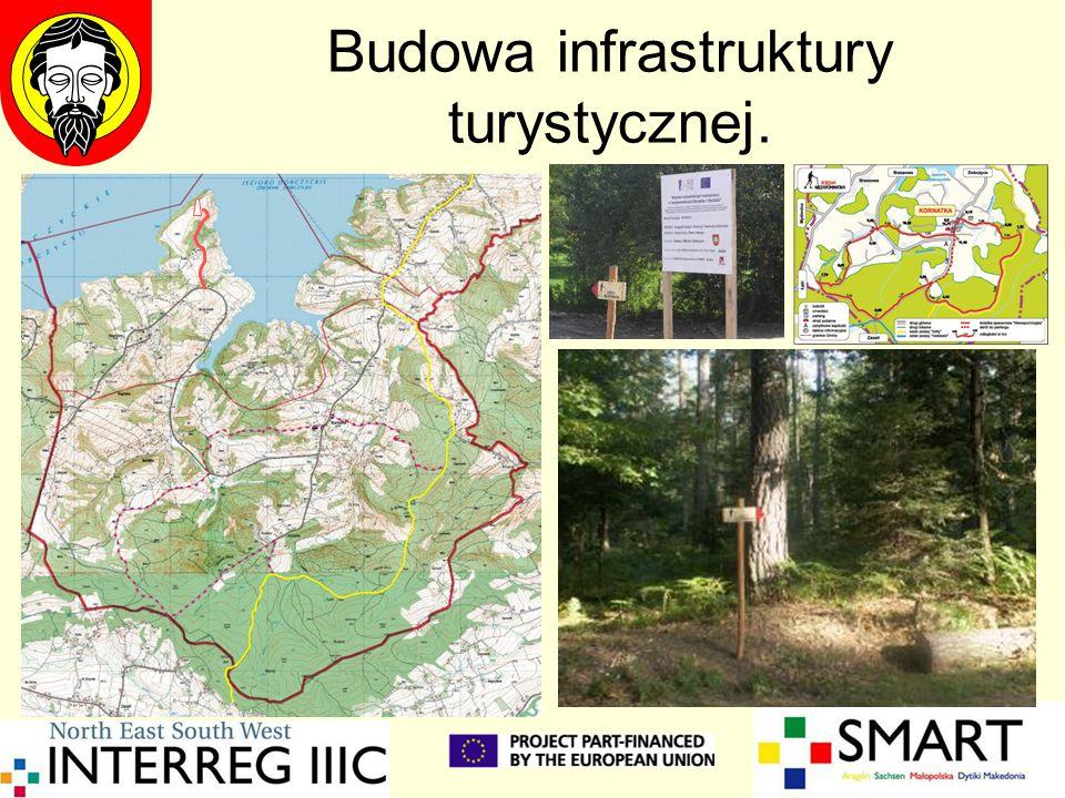Budowa infrastruktury turystycznej.