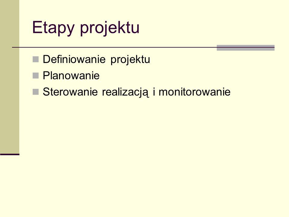 Etapy projektu Definiowanie projektu Planowanie