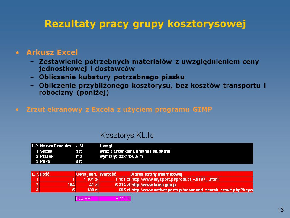 Rezultaty pracy grupy kosztorysowej