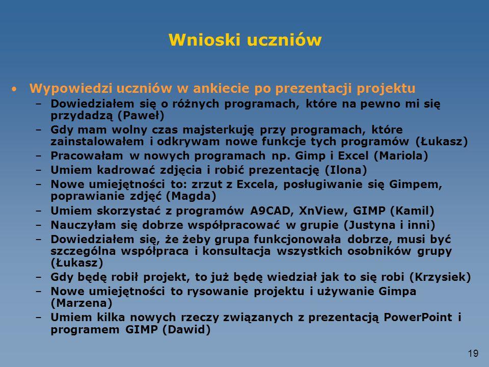 Wnioski uczniów Wypowiedzi uczniów w ankiecie po prezentacji projektu