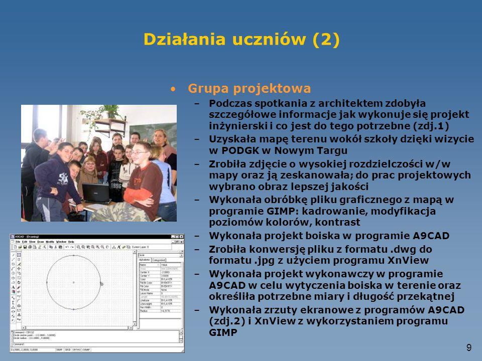 Działania uczniów (2) Grupa projektowa