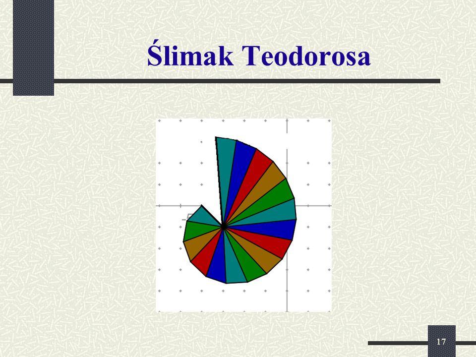 Ślimak Teodorosa