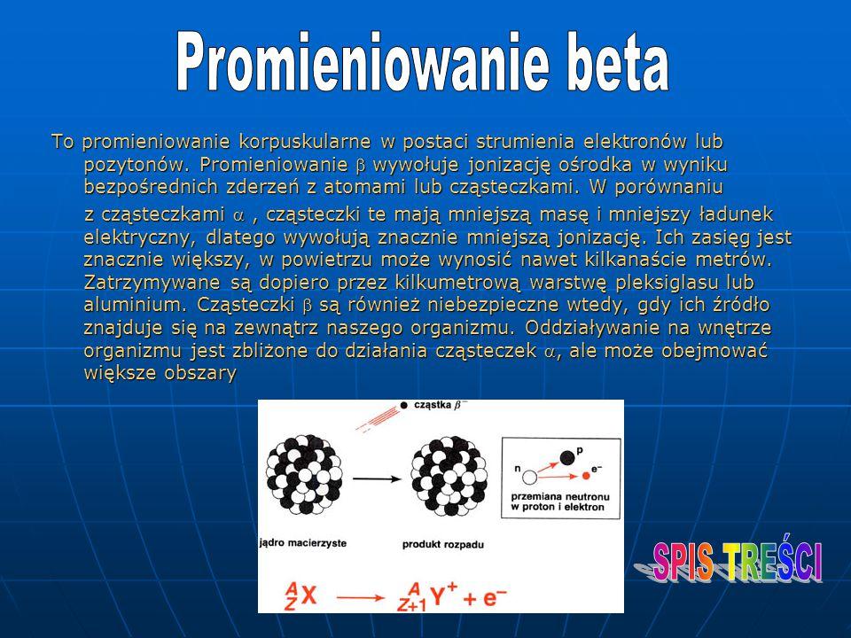 Promieniowanie beta SPIS TREŚCI