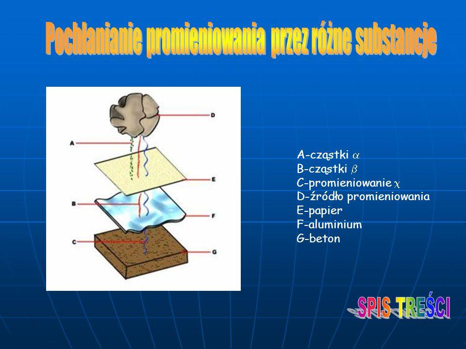 Pochłanianie promieniowania przez różne substancje