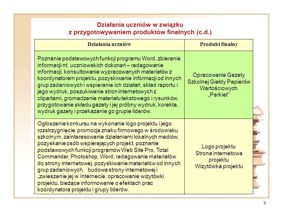Działania uczniów w związku z przygotowywaniem produktów finalnych (c