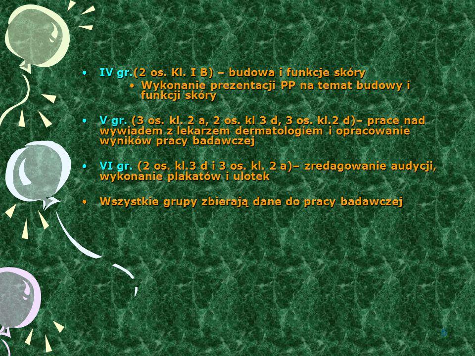 IV gr.(2 os. Kl. I B) – budowa i funkcje skóry