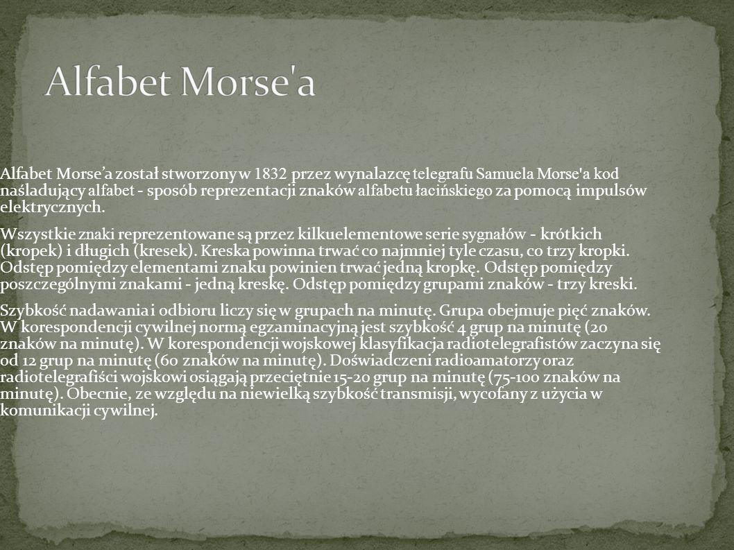 Alfabet Morse a