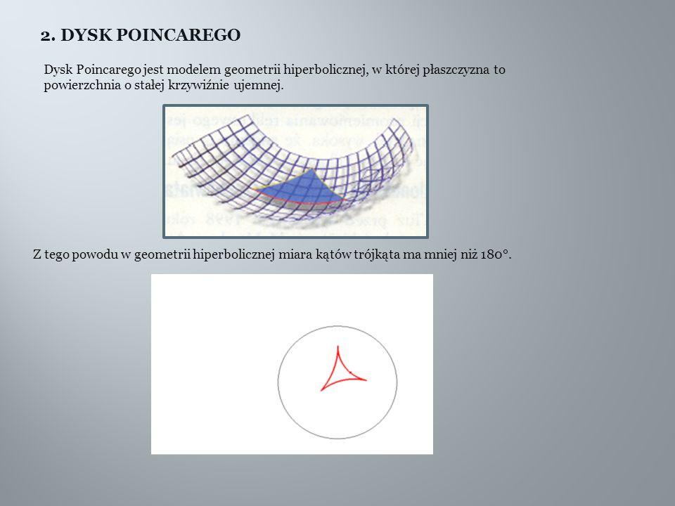 2. DYSK POINCAREGO Dysk Poincarego jest modelem geometrii hiperbolicznej, w której płaszczyzna to powierzchnia o stałej krzywiźnie ujemnej.