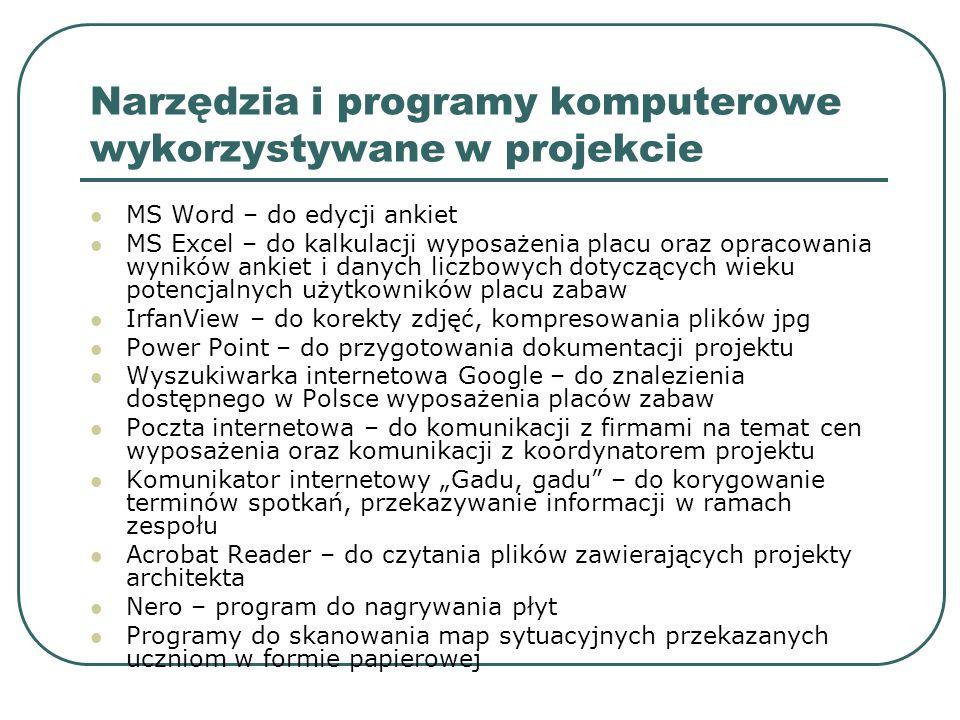 Narzędzia i programy komputerowe wykorzystywane w projekcie