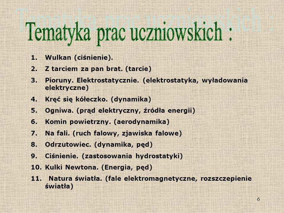 Tematyka prac uczniowskich :