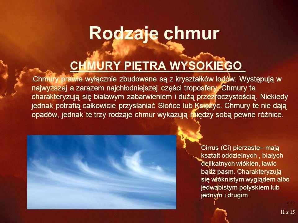 CHMURY PIĘTRA WYSOKIEGO