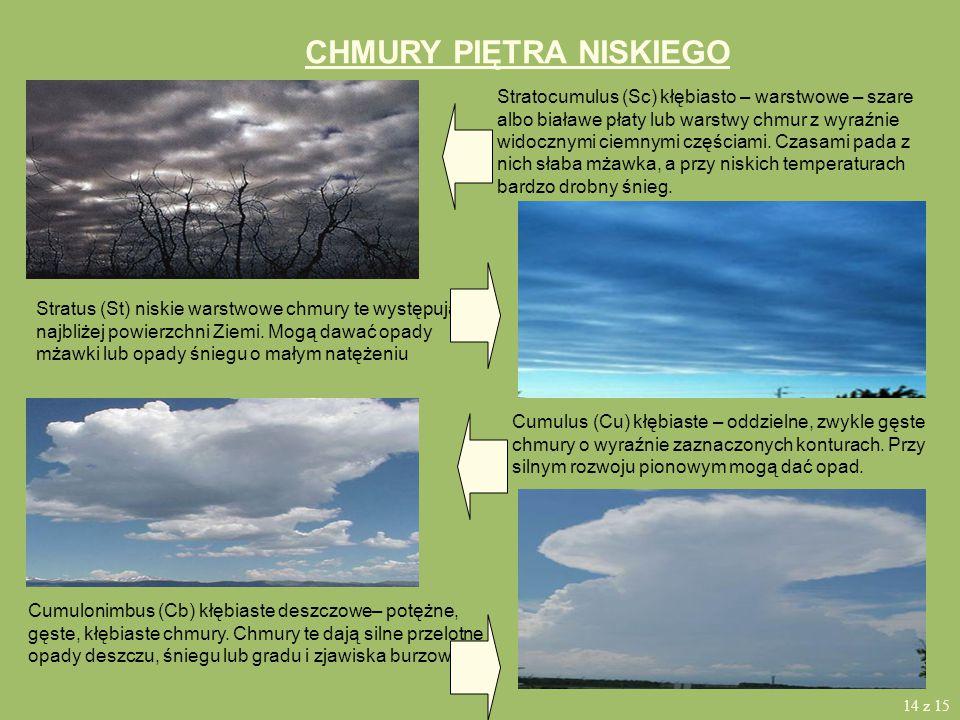 CHMURY PIĘTRA NISKIEGO