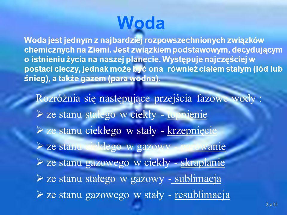Woda Rozróżnia się następujące przejścia fazowe wody :