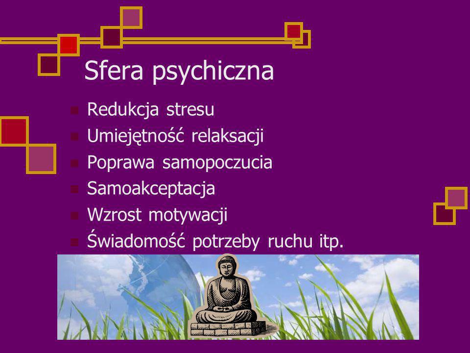 Sfera psychiczna Redukcja stresu Umiejętność relaksacji