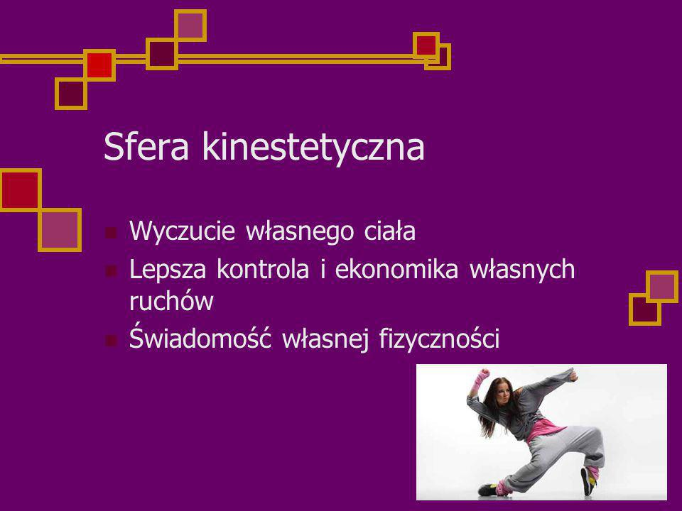 Sfera kinestetyczna Wyczucie własnego ciała