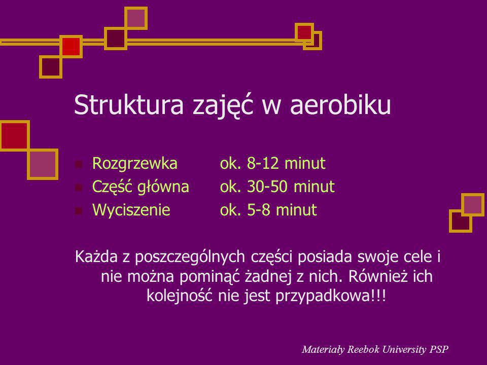 Struktura zajęć w aerobiku