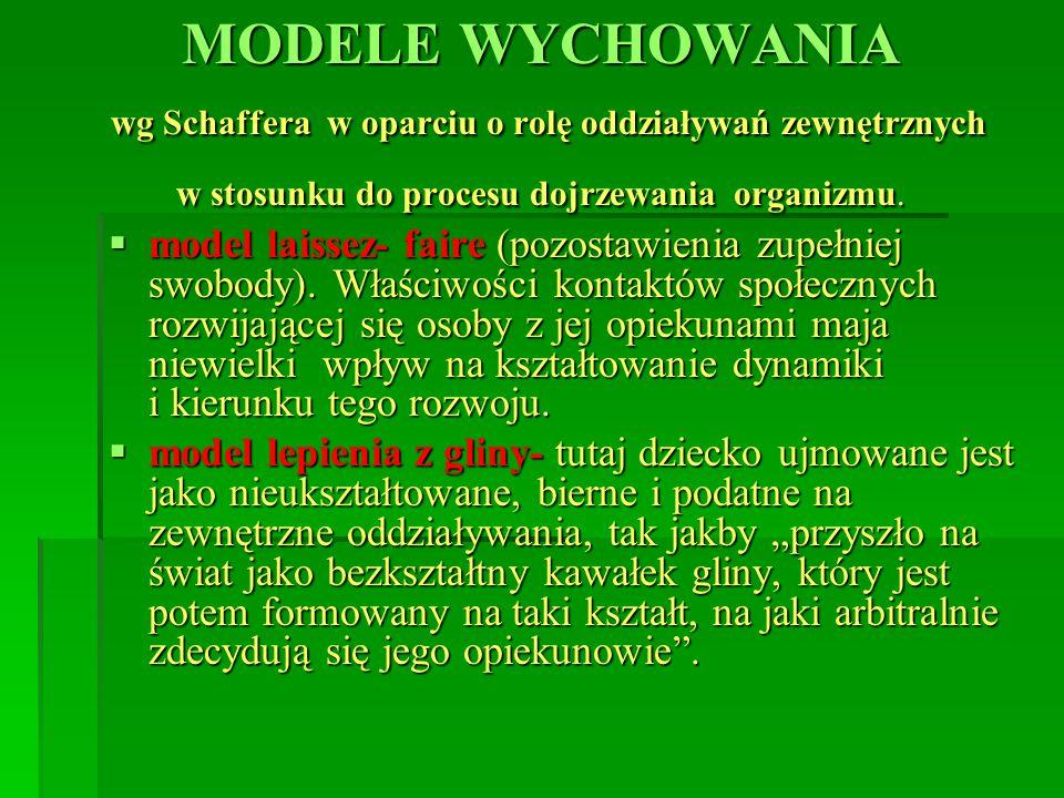 MODELE WYCHOWANIA wg Schaffera w oparciu o rolę oddziaływań zewnętrznych w stosunku do procesu dojrzewania organizmu.