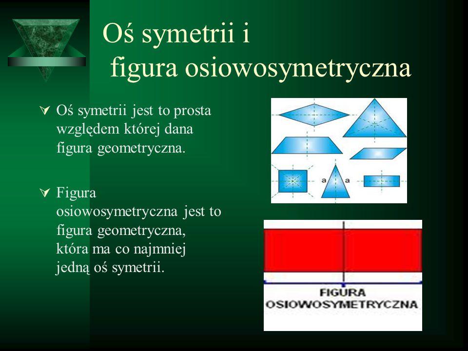 Oś symetrii i figura osiowosymetryczna
