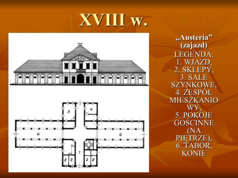 """XVIII w. """"Austeria (zajazd)"""