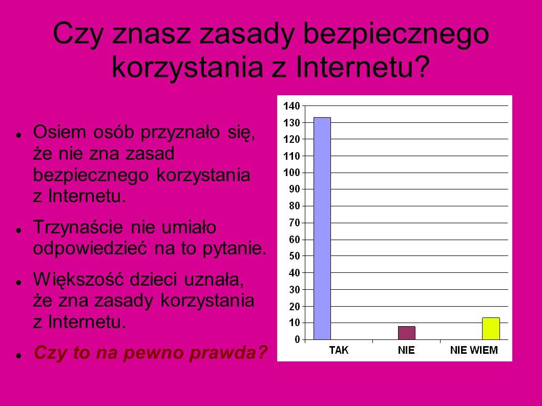 Czy znasz zasady bezpiecznego korzystania z Internetu
