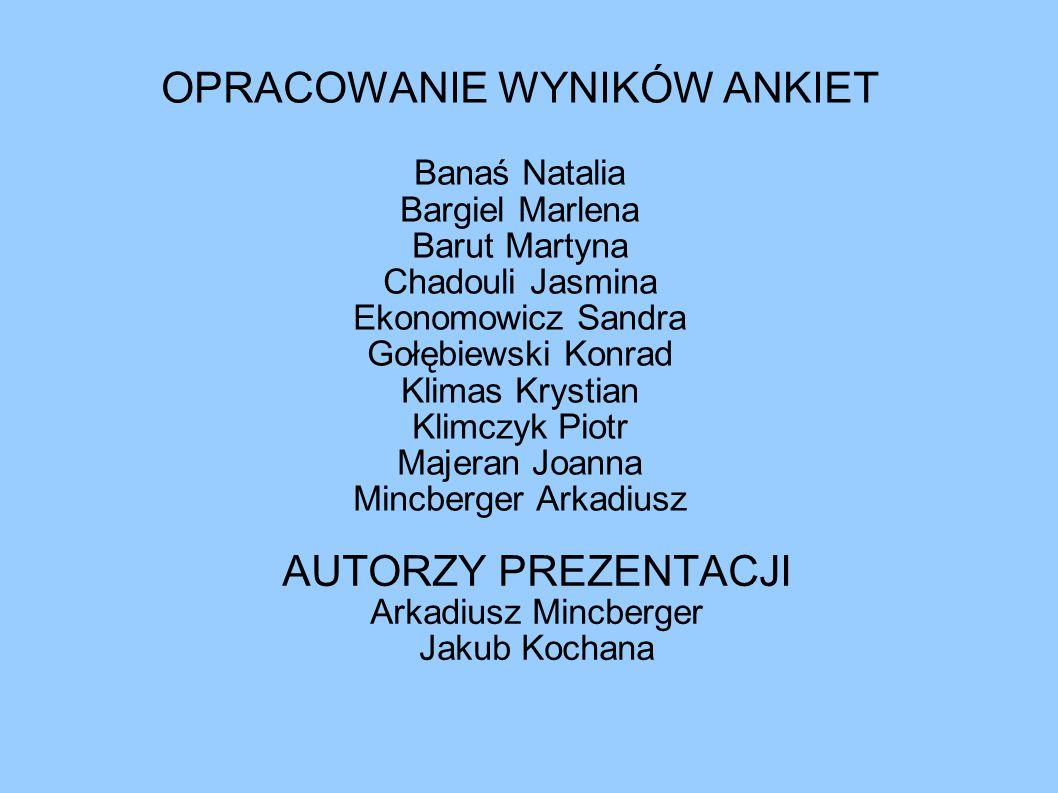 AUTORZY PREZENTACJI Arkadiusz Mincberger Jakub Kochana
