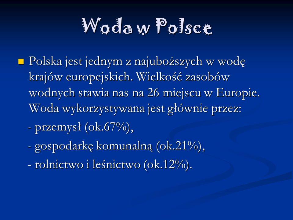 Woda w Polsce
