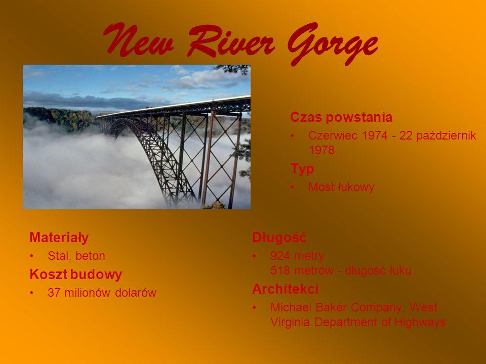 New River Gorge Czas powstania Typ Materiały Koszt budowy Długość