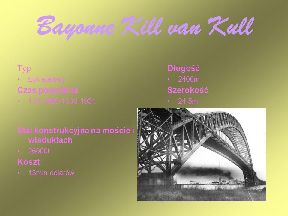 Bayonne Kill van Kull Typ Czas powstania Długość Szerokość