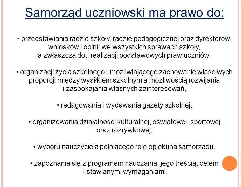 Samorząd uczniowski ma prawo do: