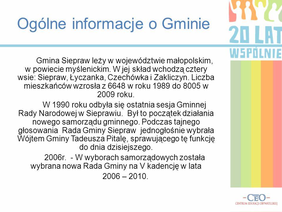 Ogólne informacje o Gminie