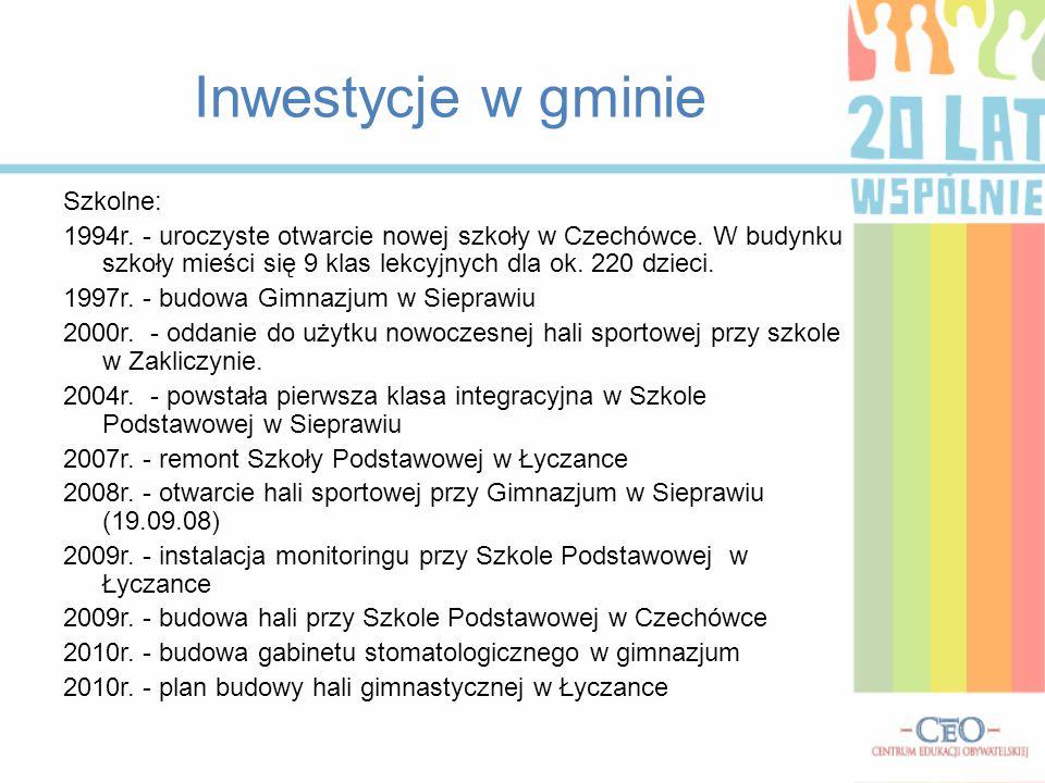 Inwestycje w gminie Szkolne: