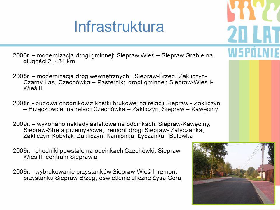 Infrastruktura 2006r. – modernizacja drogi gminnej: Siepraw Wieś – Siepraw Grabie na długości 2, 431 km.