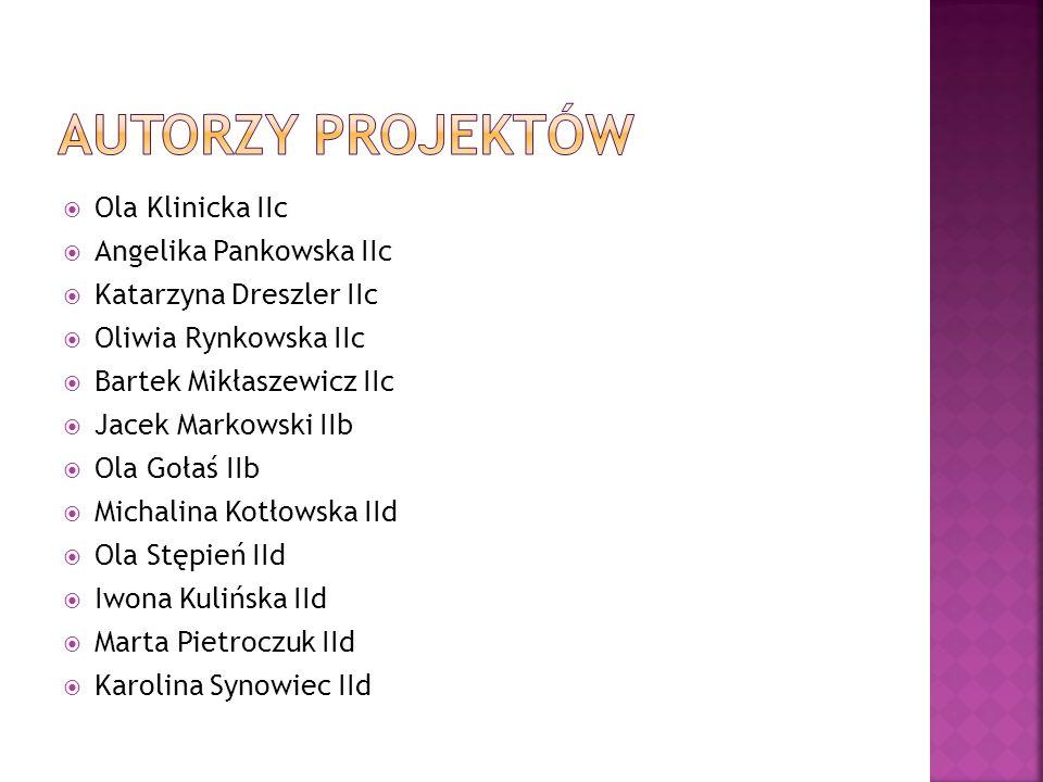 Autorzy projektów Ola Klinicka IIc Angelika Pankowska IIc