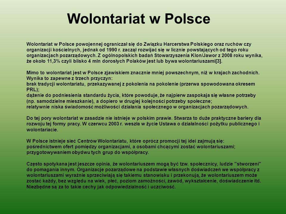 Wolontariat w Polsce