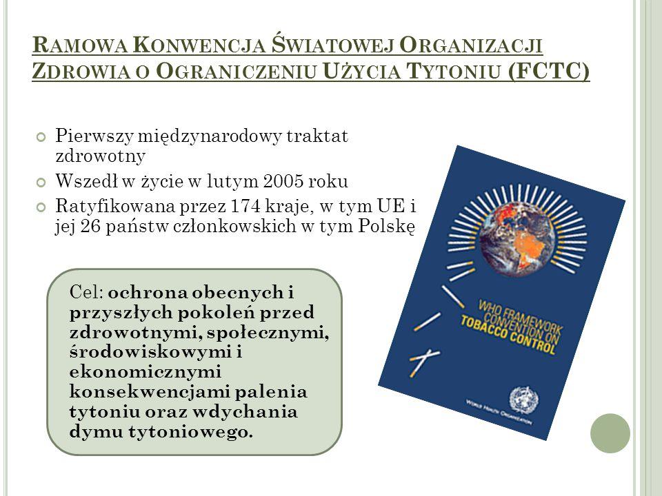 Ramowa Konwencja Światowej Organizacji Zdrowia o Ograniczeniu Użycia Tytoniu (FCTC)
