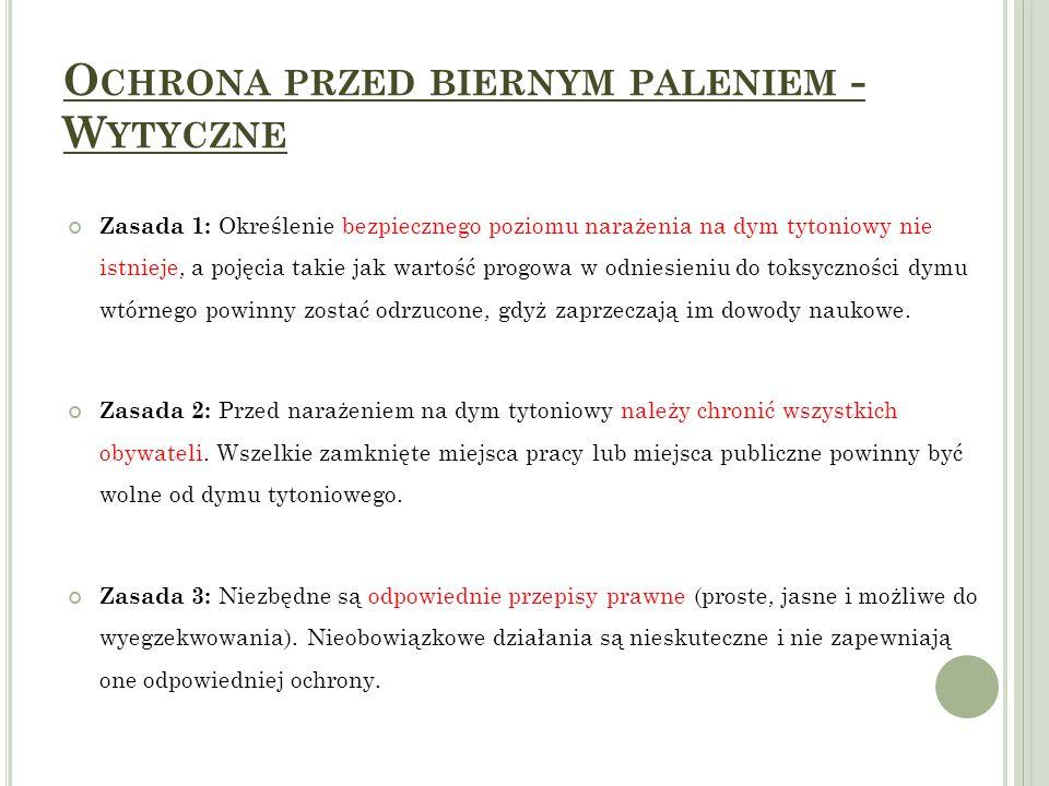 Ochrona przed biernym paleniem - Wytyczne