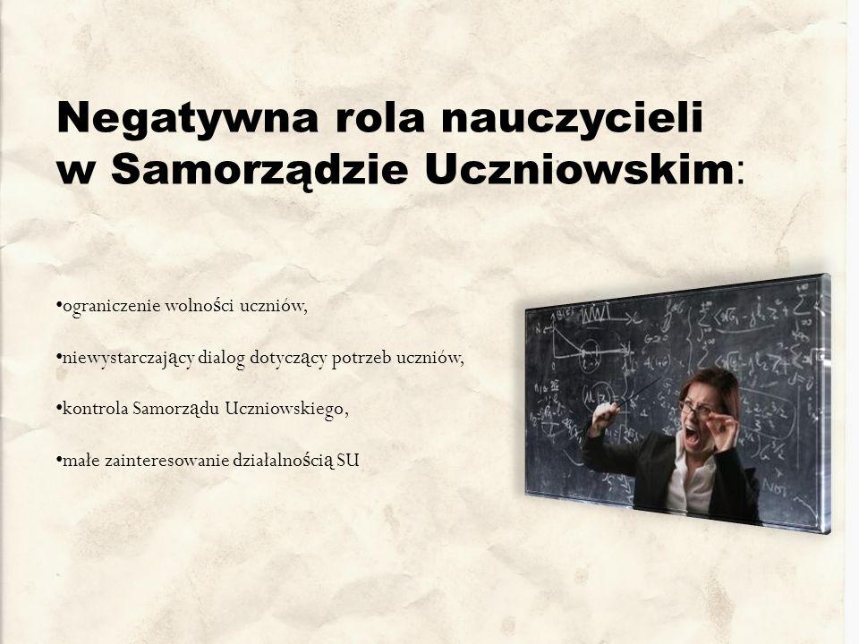 Negatywna rola nauczycieli w Samorządzie Uczniowskim: