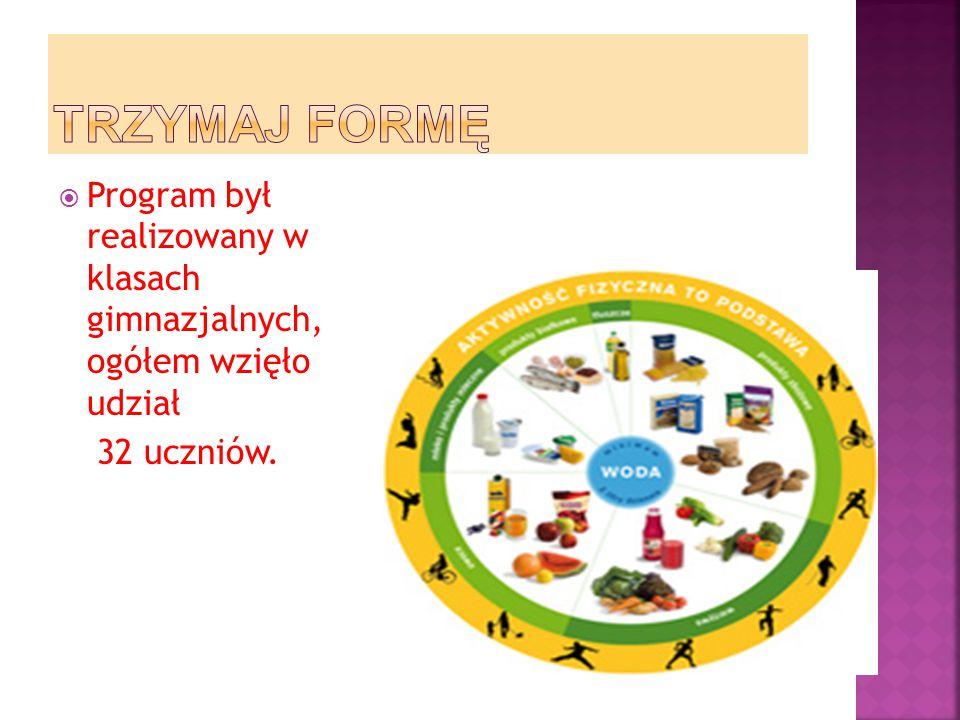 TRZYMAJ FORMĘ Program był realizowany w klasach gimnazjalnych, ogółem wzięło udział.