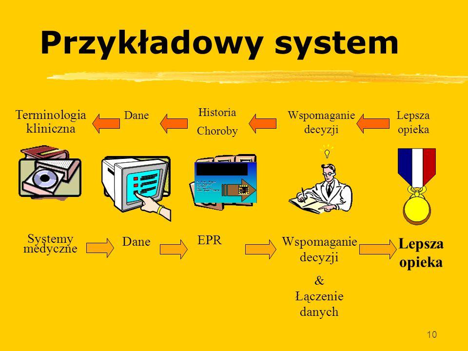 Terminologia kliniczna