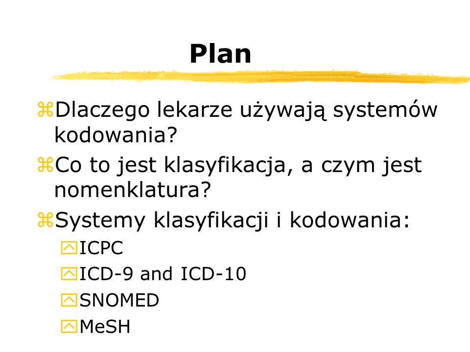 Plan Dlaczego lekarze używają systemów kodowania