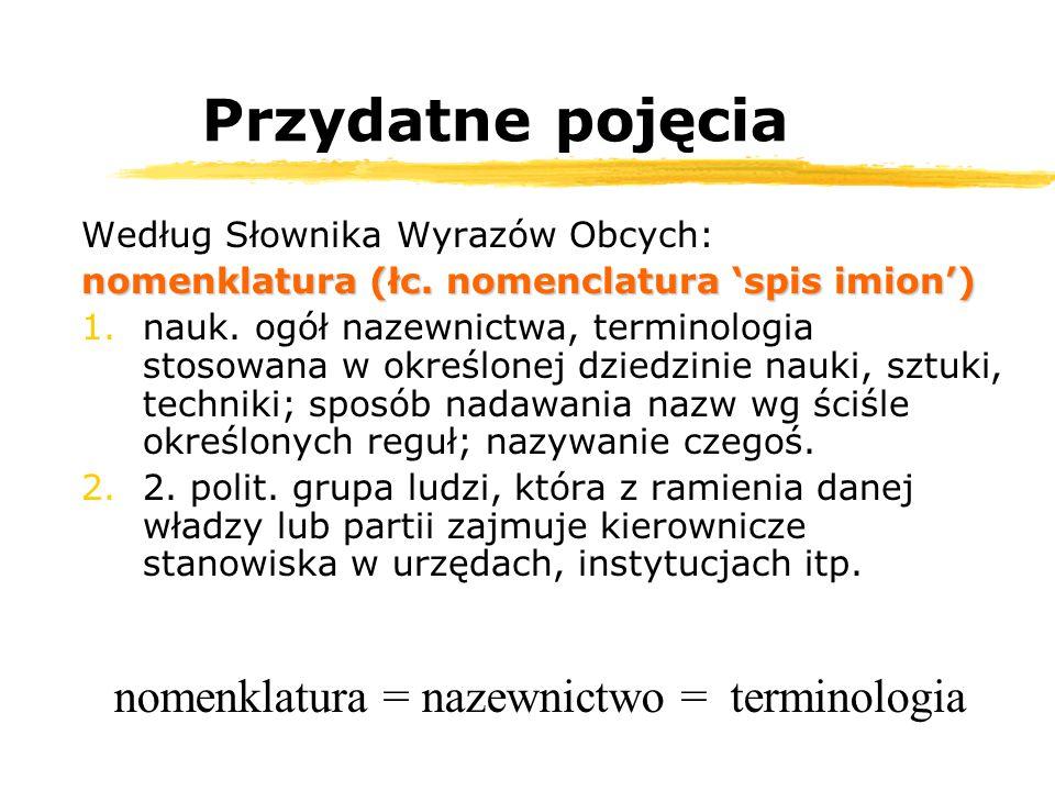nomenklatura = nazewnictwo = terminologia