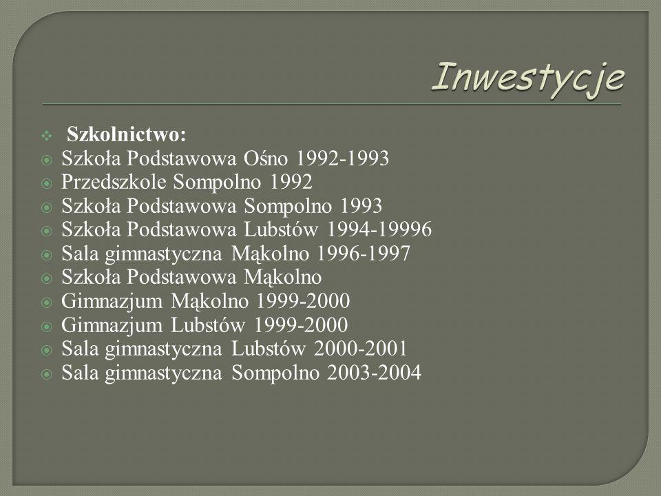 Inwestycje Szkolnictwo: Szkoła Podstawowa Ośno 1992-1993