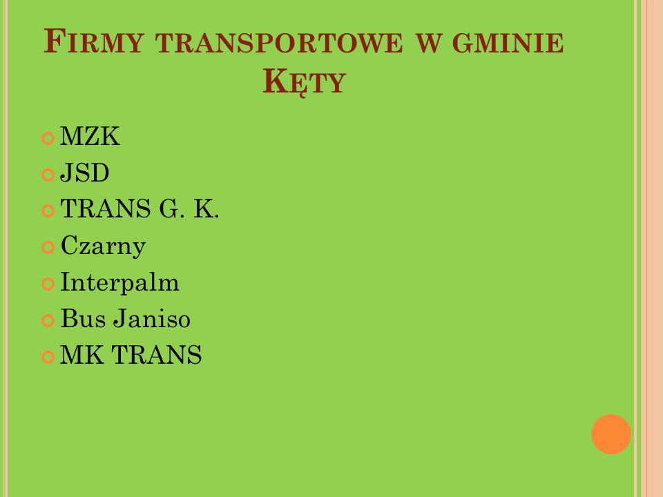Firmy transportowe w gminie Kęty
