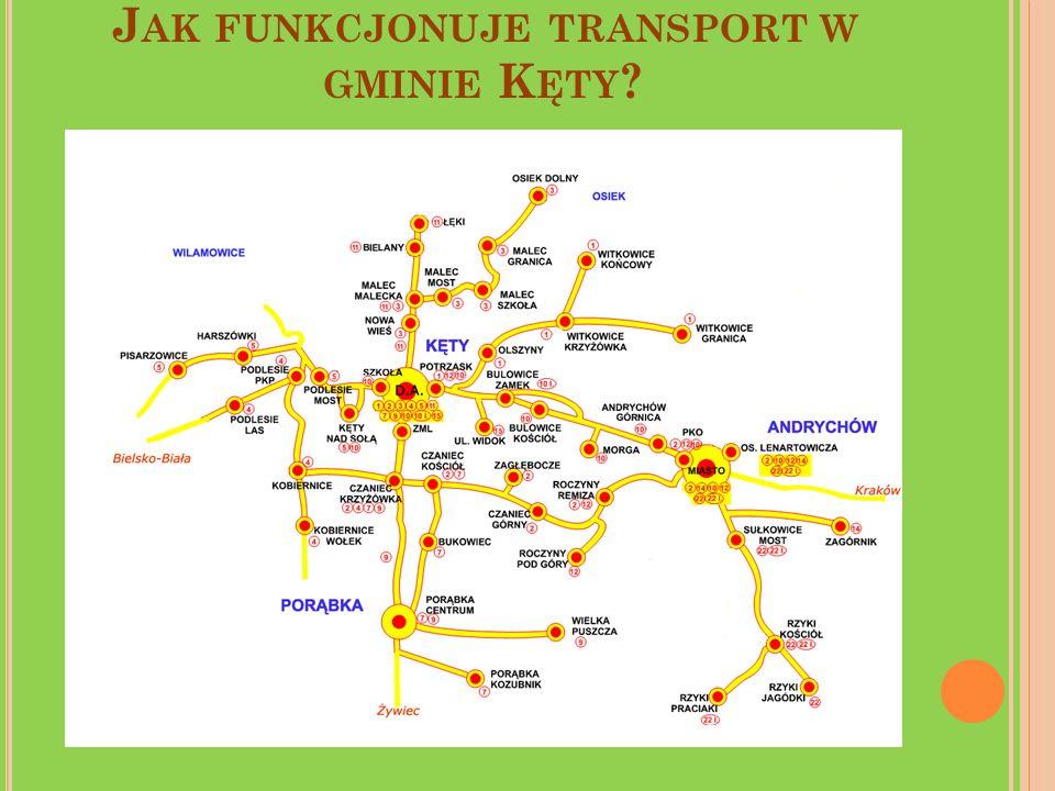 Jak funkcjonuje transport w gminie Kęty