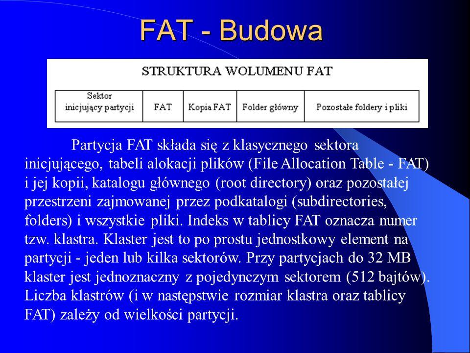 FAT - Budowa