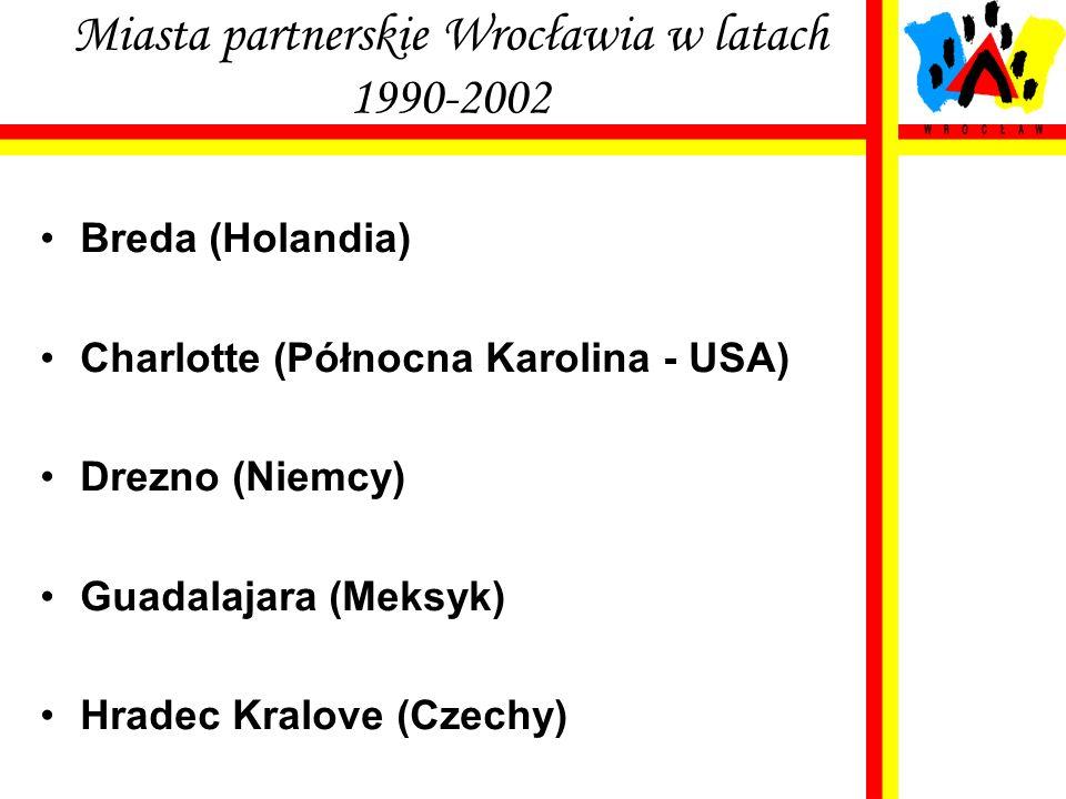 Miasta partnerskie Wrocławia w latach 1990-2002